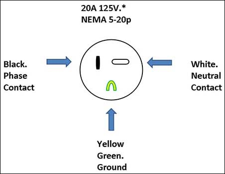 20a 125v receptacle wiring diagram wiring diagram with Nema 20A Receptacle L5-30 Receptacle